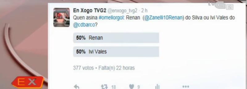 votaciongol